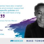 The Role of Gender Diversity in Securing the Future of African Businesses